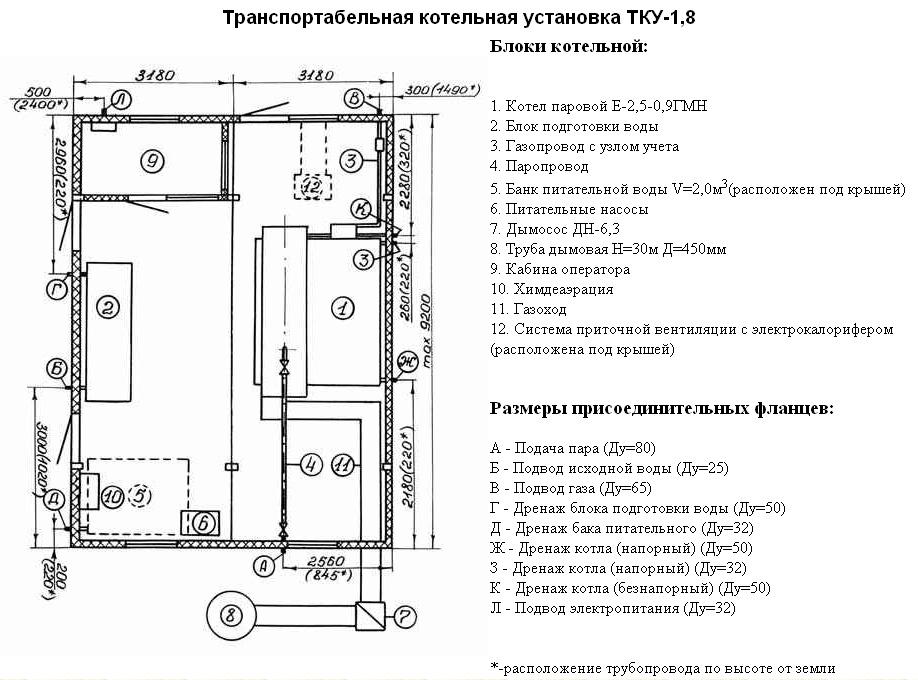 бизнес-план на изготовление модульных котельных